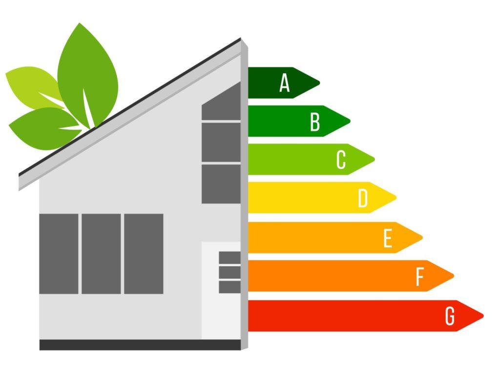 Energetische oplossingen